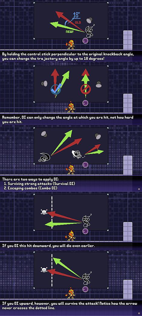 rivals DI tutorial 1