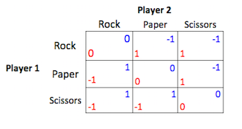 rockpaperscissorspayoff - Copy
