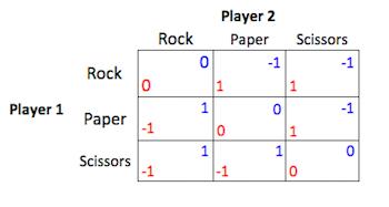 rockpaperscissorspayoff - Copy